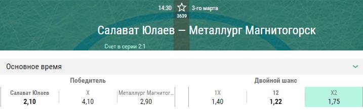 Салават Юлаев – Металлург. Прогноз четвертого матча плей-офф КХЛ