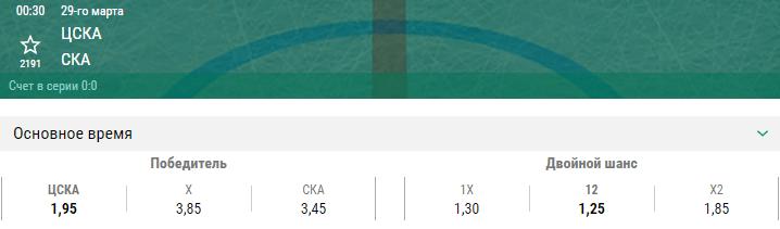 ЦСКА – СКА. Прогноз первого матча плей-офф КХЛ