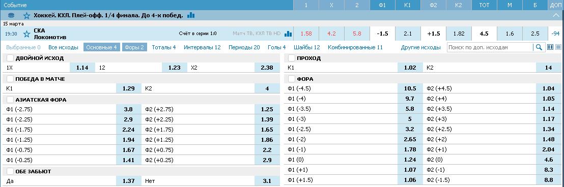 Как поставить на хоккей в БК Betcity?