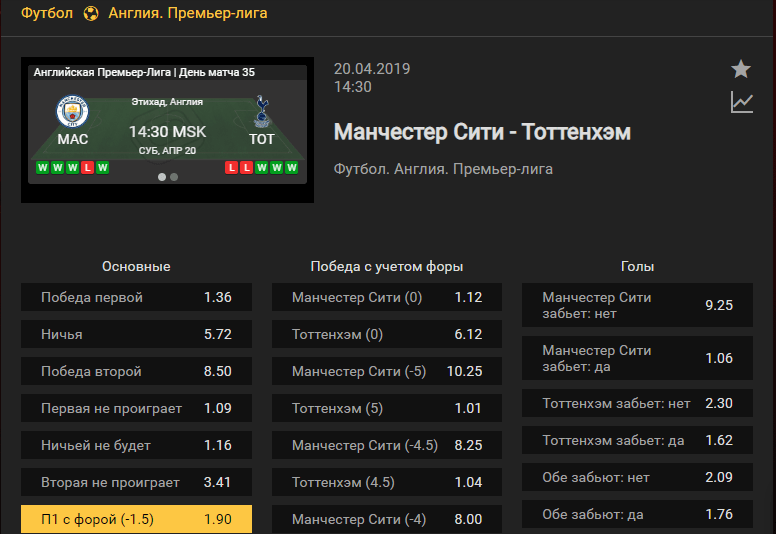 Манчестер Сити – Тоттенхэм. Прогноз матча Лиги Чемпионов