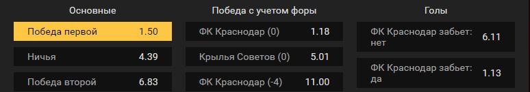 Краснодар – Крылья Советов. Прогноз матча российского чемпионата
