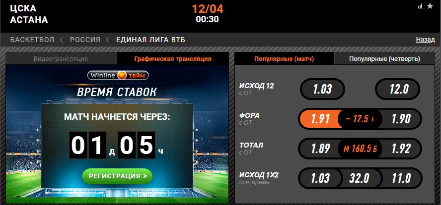 ЦСКА – Астана. Прогноз матча Единой Лиги ВТБ