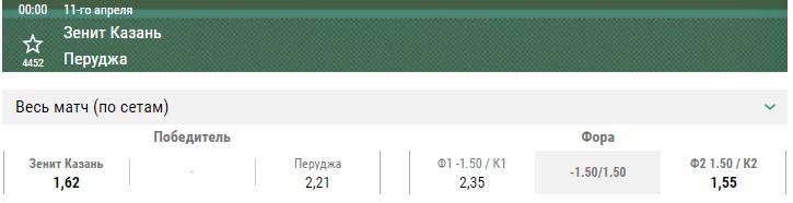 Зенит-Казань – Перуджа. Прогноз волейбольной Лиги Чемпионов