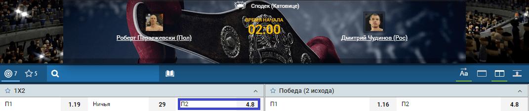 Прогноз на бой Роберт Парзечевски – Дмитрий Чудинов