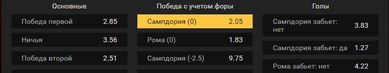 Сампдория – Рома. Прогноз матча итальянской Серии А