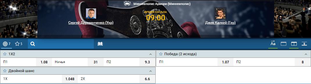 Прогноз на бой Сергей Деревянченко – Джек Калкей