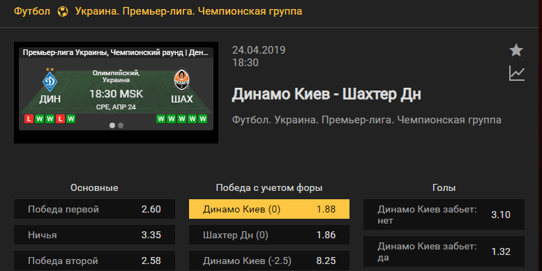 Динамо Киев – Шахтер. Прогноз матча чемпионата Украины