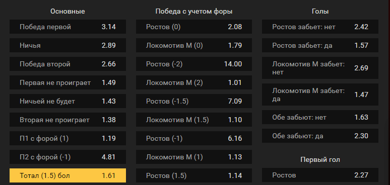Ростов – Локомотив Москва. Прогноз матча чемпионата России