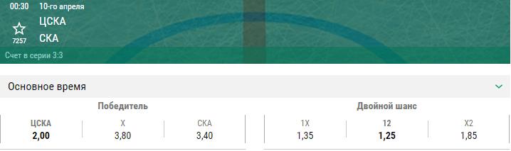 ЦСКА – СКА. Прогноз седьмого матча полуфинала КХЛ
