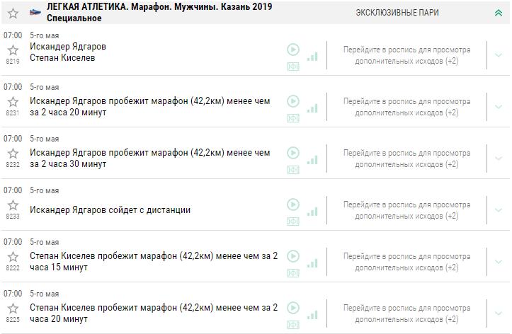 Ставки на Казанский марафон 2019