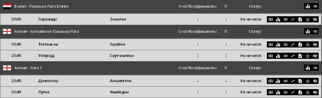 Раздел результаты в БК Париматч