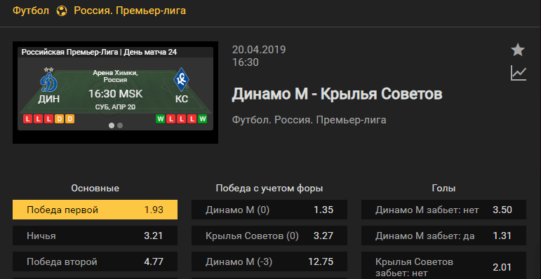 Динамо Москва – Крылья Советов. Прогноз дуэли в РПЛ