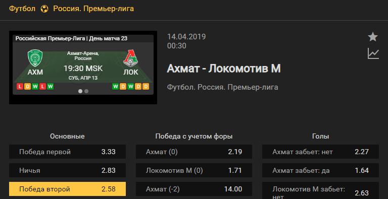 Ахмат – Локомотив Москва. Прогноз матча чемпионата России