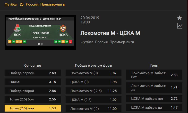 Локомотив Москва – ЦСКА. Прогноз встречи в РПЛ