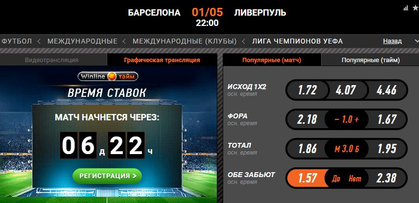Дайджест полуфиналов Лиги Чемпионов 2018/2019