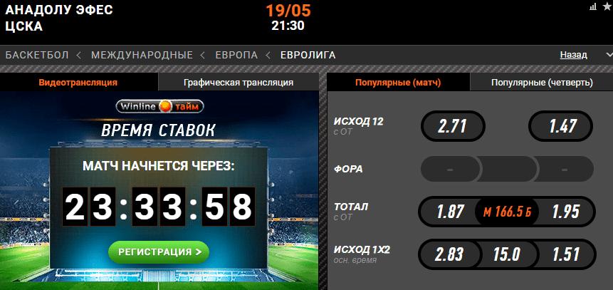 Анадолу Эфес – ЦСКА. Прогноз Финала 4-х Евролиги