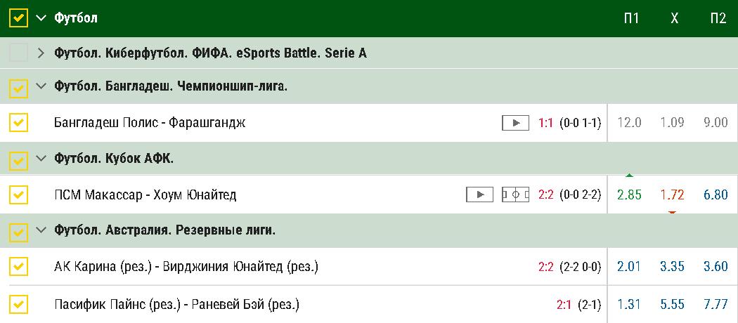 Футбольная линия букмекерской конторы Париматч