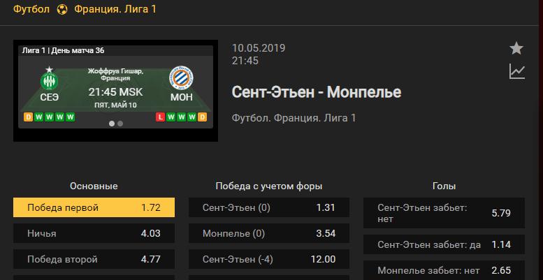 Сент-Этьен – Монпелье. Прогноз матча французской Лиги 1