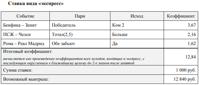 Как сделать экспресс ставку на лиге ставок [PUNIQRANDLINE-(au-dating-names.txt) 60
