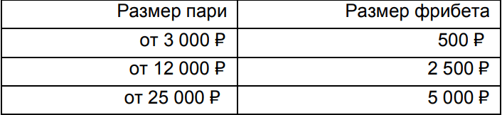 Акция «Болеем за Россию!» от БК Лига Ставок