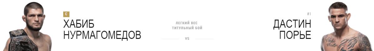 Прогноз на бой Хабиб Нурмагомедов – Дастин Порье