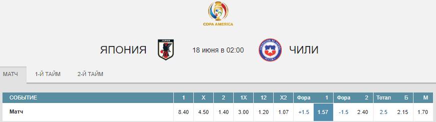 Япония – Чили. Прогноз матча Кубка Америки