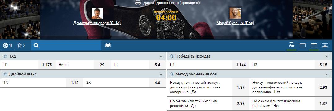 Прогноз на бой Деметриус Андраде – Мацей Сулецки