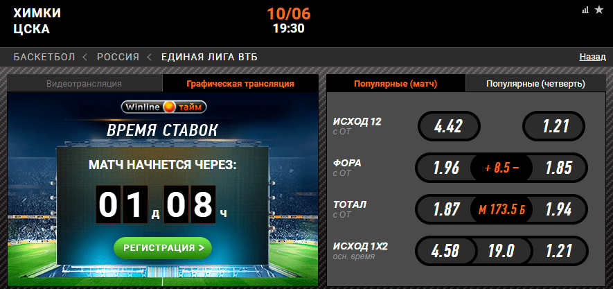 Химки – ЦСКА. Прогноз третьего матча финала Единой Лиги ВТБ
