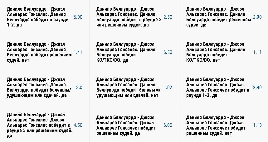 Ставки на ММА в БК Париматч