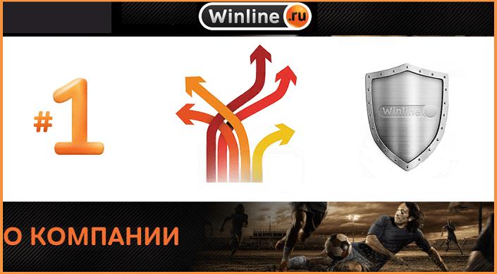 Преимущества работы с БК Winline