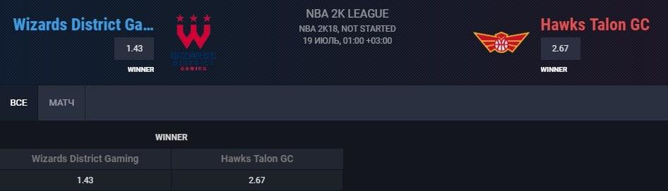 Как делать ставки на кибербаскетбол (NBA 2K)