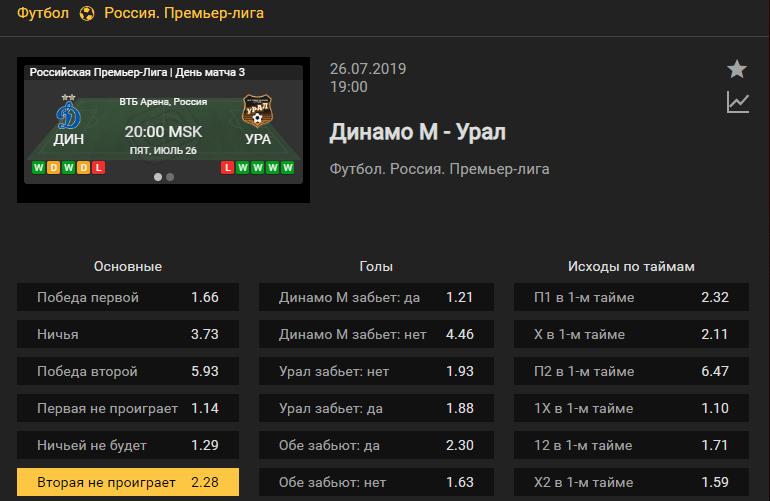 Динамо Москва – Урал. Чемпионат России