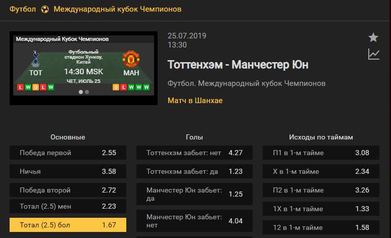 Тоттенхэм – Манчестер Юнайтед. Международный кубок чемпионов