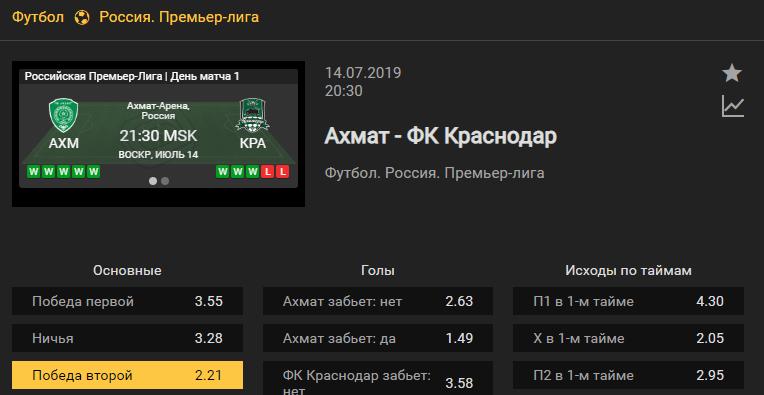 Ахмат – Краснодар. Прогноз матча чемпионата России