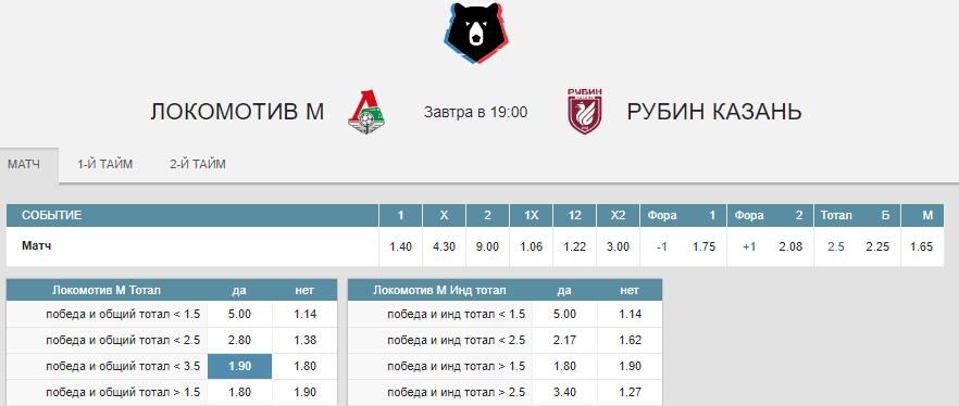 Локомотив – Рубин. Прогноз матча РПЛ