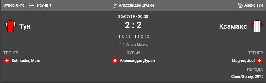 Спартак – Тун. Прогнозы БК Париматч
