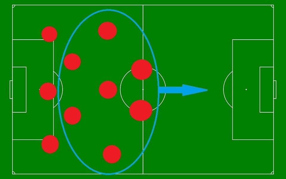Влияние схемы игры команды на исход матча