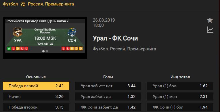 Урал - Сочи. Прогноз матча чемпионата России
