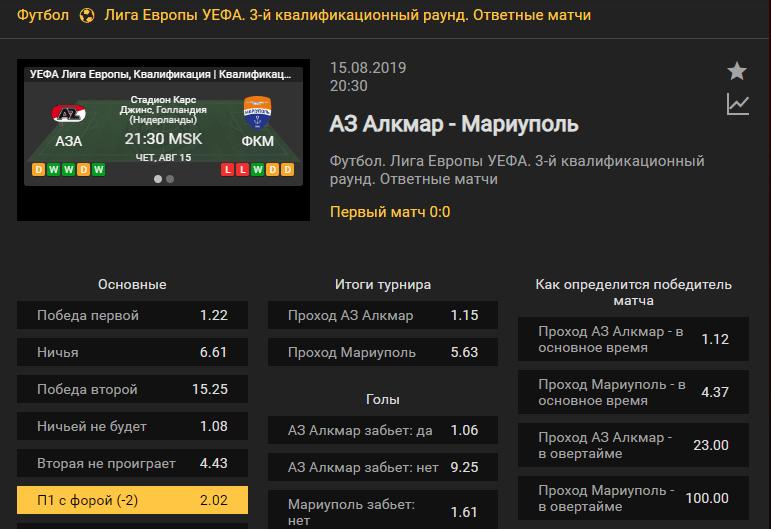 АЗ Алкмар – Мариуполь. Прогноз матча Лиги Европы
