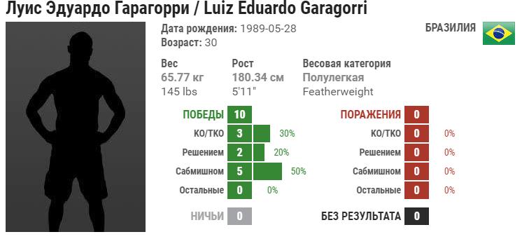 Прогноз на бой Луиз Гарагорри – Умберто Бэнденей