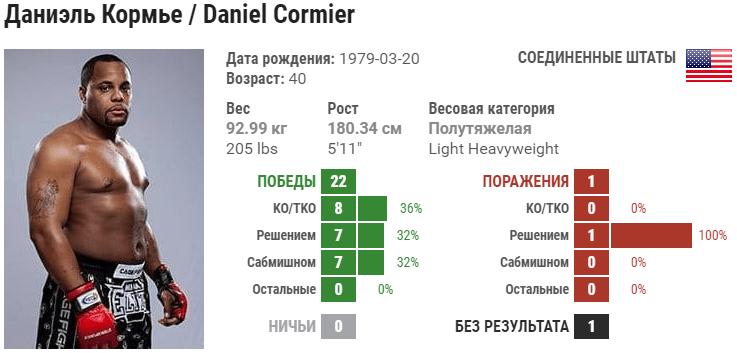Прогноз на бой Даниэль Кормье – Стипе Миочич