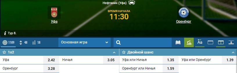 РПЛ в статистике. Сезон 2019/2020. 7-й тур