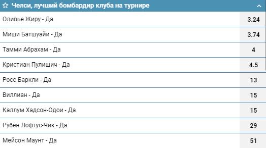 АПЛ. Превью и долгосрочные ставки на сезон 2019/2020