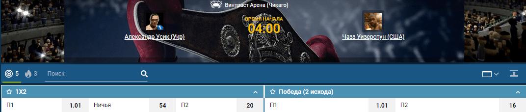 Прогноз на бой Александр Усик – Чазз Уизерспун