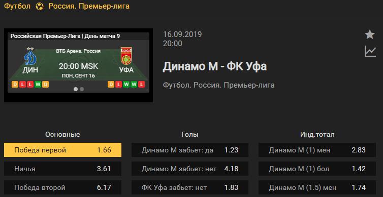 Динамо Москва - Уфа. Прогноз матча 9 тура чемпионата России