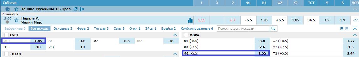 Марин Чилич – Рафаэль Надаль. Прогноз матча US Open