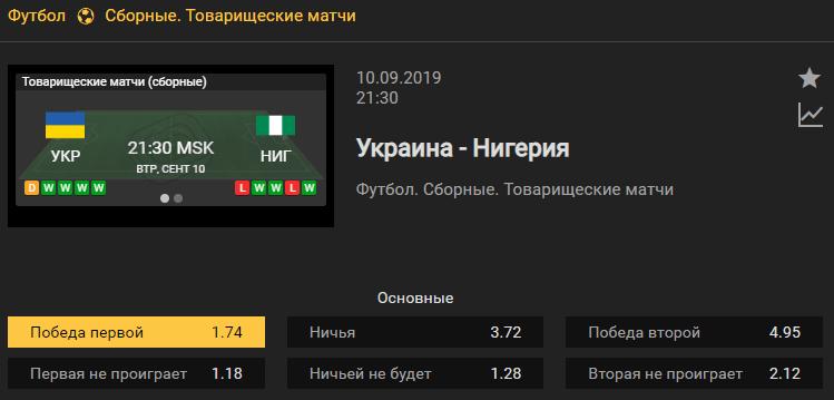 Украина - Нигерия. Прогноз товарищеского матча