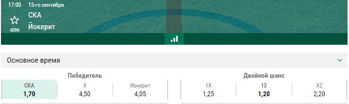 СКА – Йокерит. Прогноз матча КХЛ