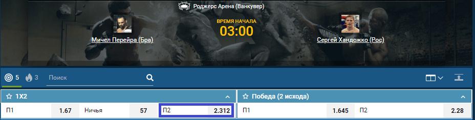 Прогноз на бой Мичел Перейра – Сергей Хандожко