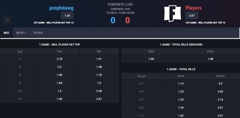 Как делать ставки на Fortnite?